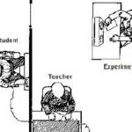 esperimentomilgram